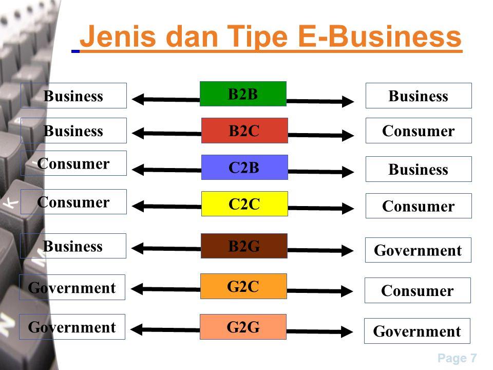 Jenis dan Tipe E-Business