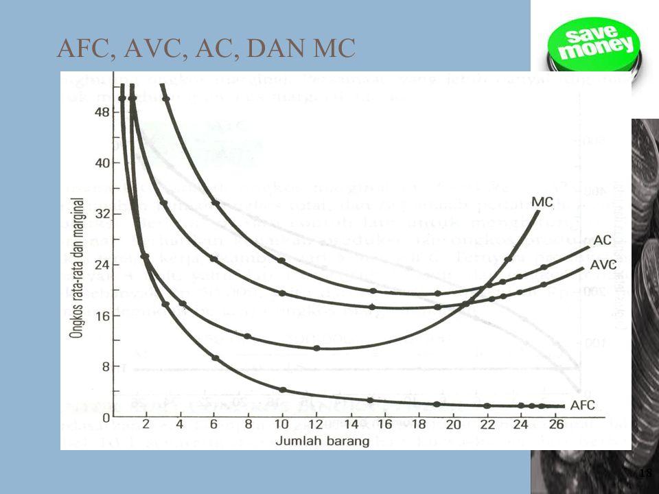 AFC, AVC, AC, DAN MC