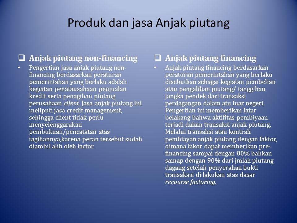 Produk dan jasa Anjak piutang