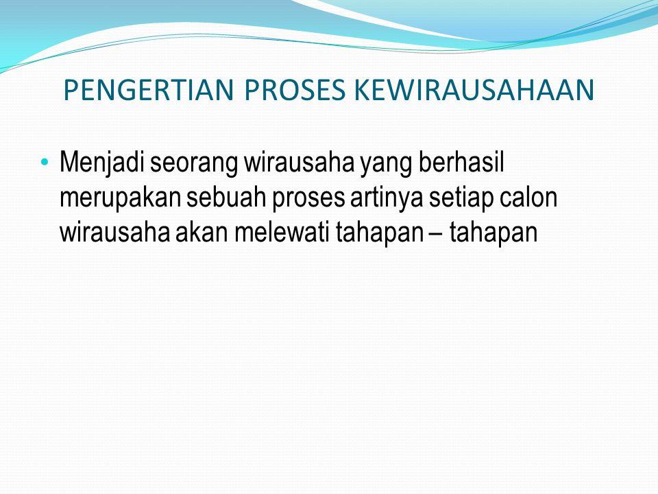 PENGERTIAN PROSES KEWIRAUSAHAAN