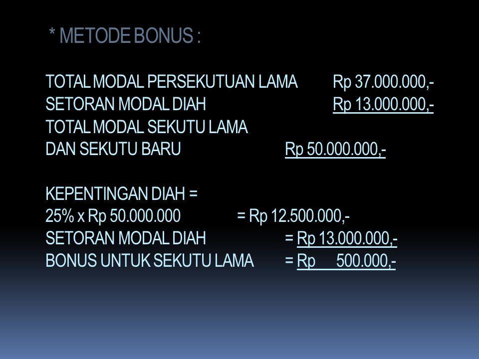 METODE BONUS : TOTAL MODAL PERSEKUTUAN LAMA. Rp 37. 000