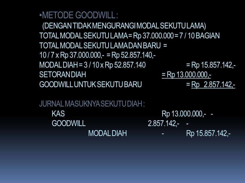 METODE GOODWILL : (DENGAN TIDAK MENGURANGI MODAL SEKUTU LAMA) TOTAL MODAL SEKUTU LAMA = Rp 37.000.000 = 7 / 10 BAGIAN TOTAL MODAL SEKUTU LAMA DAN BARU = 10 / 7 x Rp 37.000.000,- = Rp 52.857.140,- MODAL DIAH = 3 / 10 x Rp 52.857.140 = Rp 15.857.142,- SETORAN DIAH = Rp 13.000.000,- GOODWILL UNTUK SEKUTU BARU = Rp 2.857.142,- JURNAL MASUKNYA SEKUTU DIAH : KAS Rp 13.000.000,- - GOODWILL 2.857.142,- - MODAL DIAH - Rp 15.857.142,-