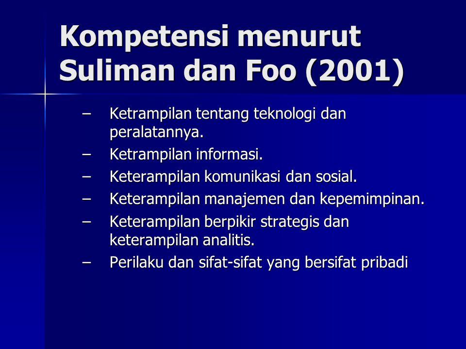 Kompetensi menurut Suliman dan Foo (2001)