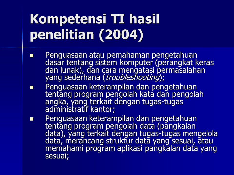 Kompetensi TI hasil penelitian (2004)