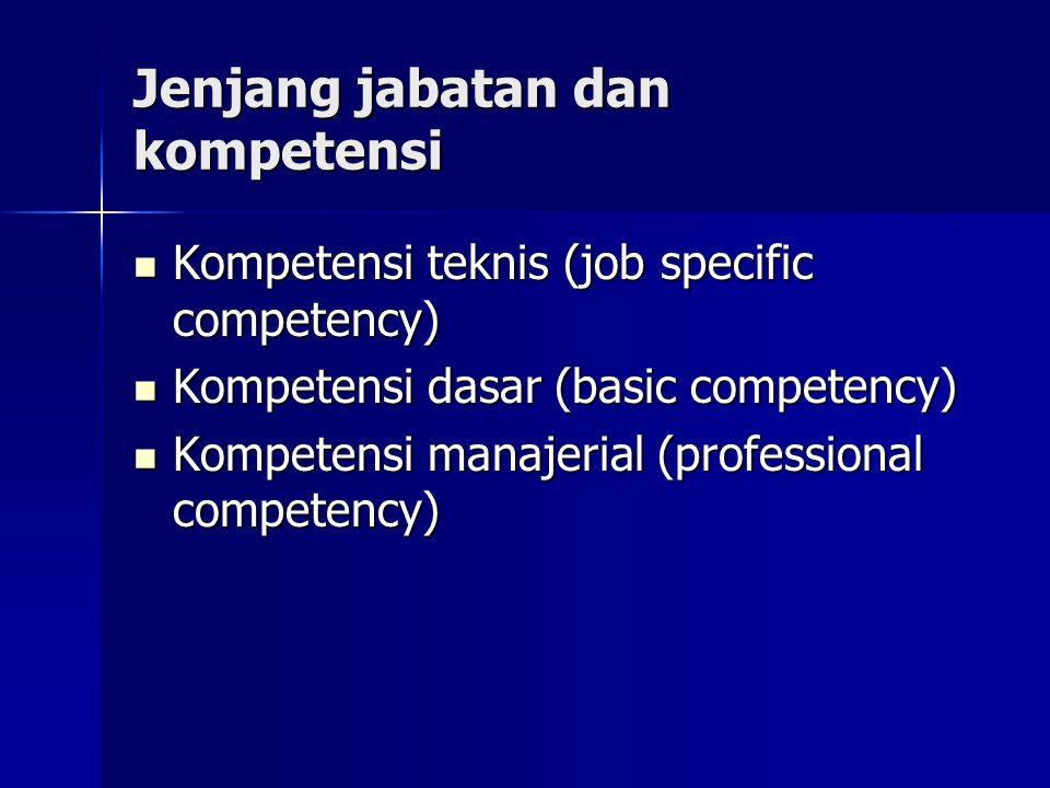 Jenjang jabatan dan kompetensi