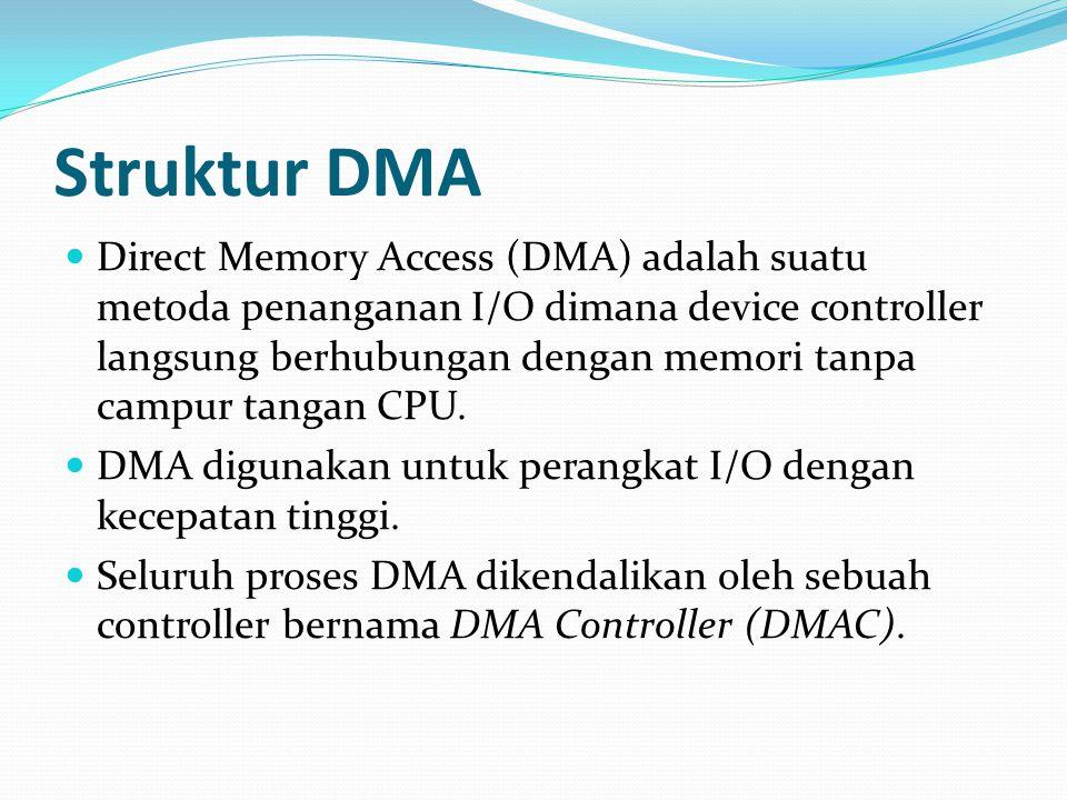 Struktur DMA