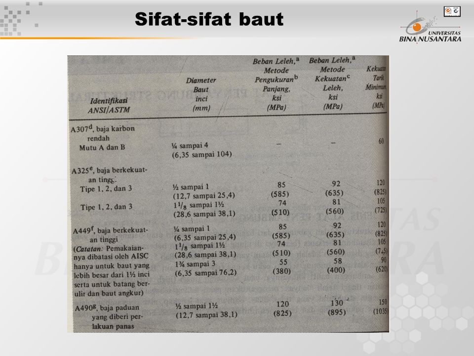 Sifat-sifat baut