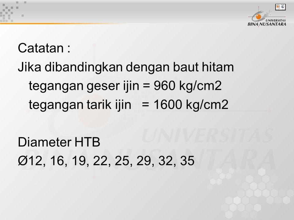 Catatan : Jika dibandingkan dengan baut hitam. tegangan geser ijin = 960 kg/cm2. tegangan tarik ijin = 1600 kg/cm2.