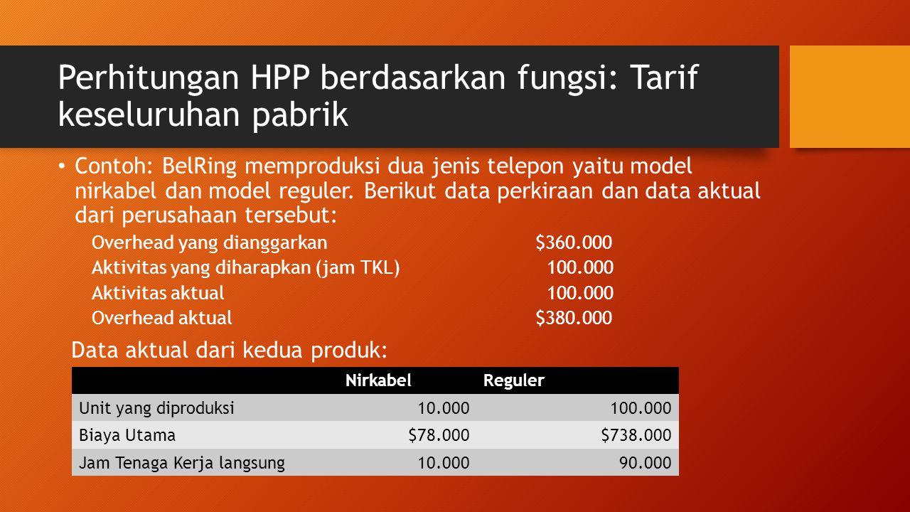 Perhitungan HPP berdasarkan fungsi: Tarif keseluruhan pabrik