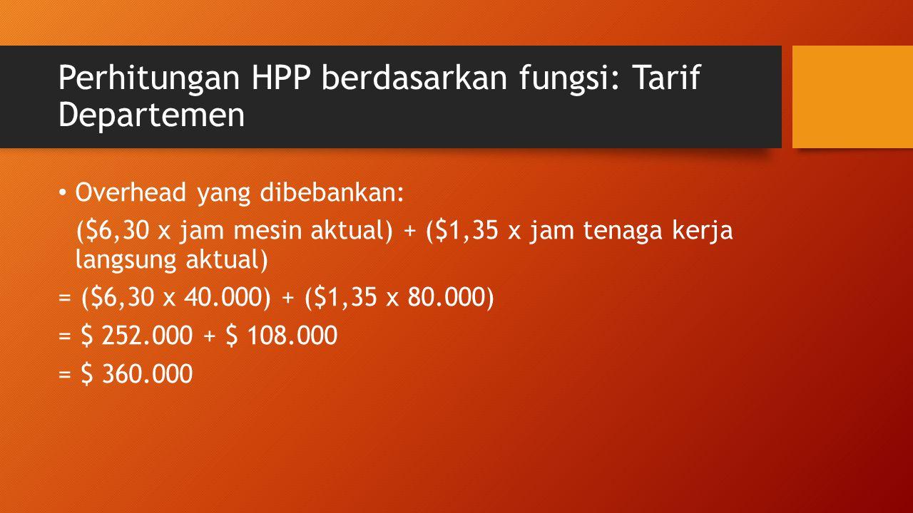 Perhitungan HPP berdasarkan fungsi: Tarif Departemen