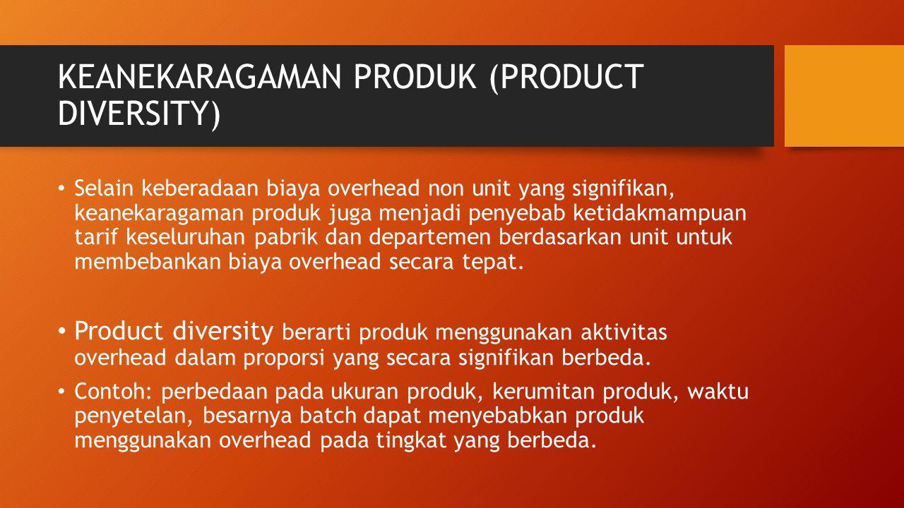 KEANEKARAGAMAN PRODUK (PRODUCT DIVERSITY)