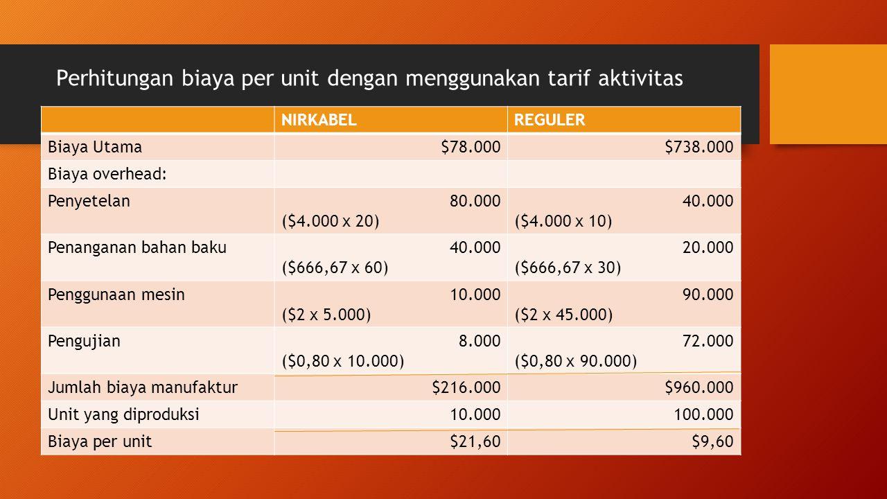 Perhitungan biaya per unit dengan menggunakan tarif aktivitas