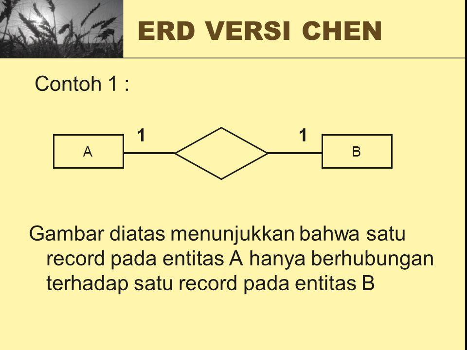 ERD VERSI CHEN Contoh 1 : Gambar diatas menunjukkan bahwa satu record pada entitas A hanya berhubungan terhadap satu record pada entitas B.