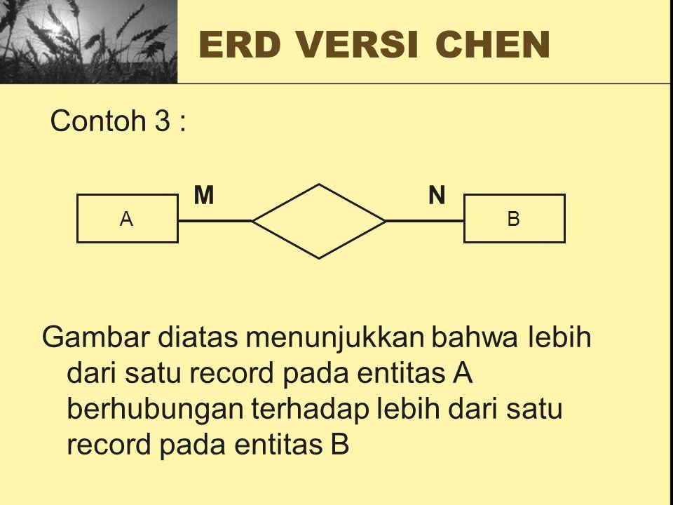 ERD VERSI CHEN Contoh 3 :