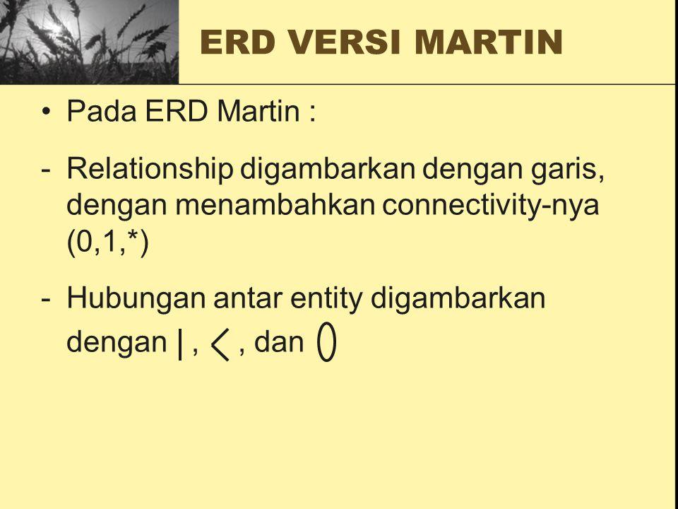 ERD VERSI MARTIN Pada ERD Martin :