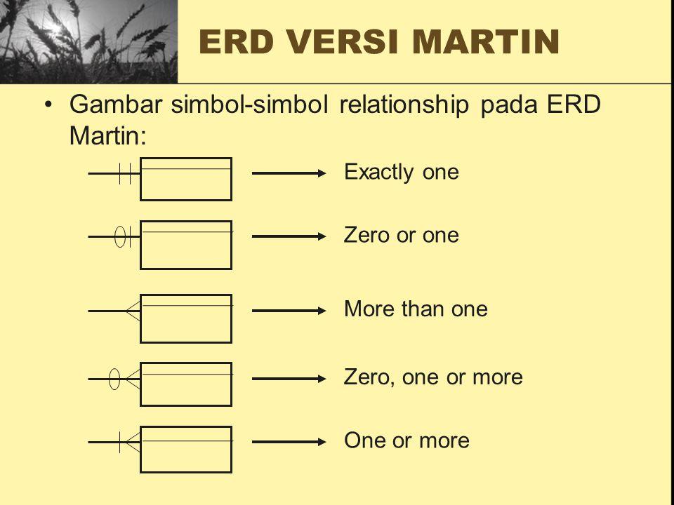 ERD VERSI MARTIN Gambar simbol-simbol relationship pada ERD Martin: