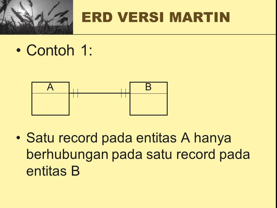 Contoh 1: ERD VERSI MARTIN