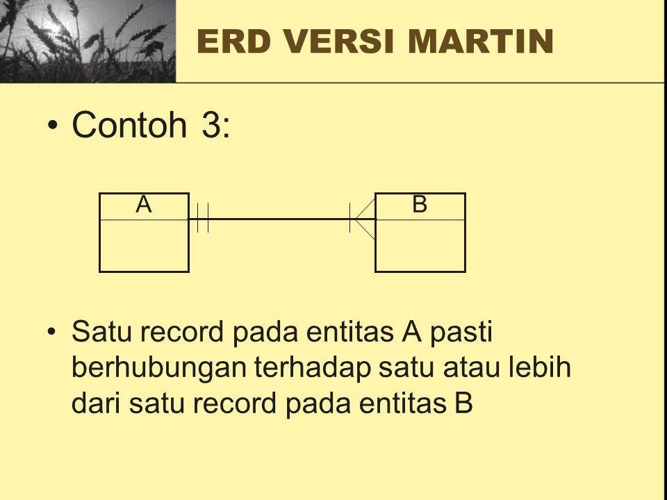 Contoh 3: ERD VERSI MARTIN