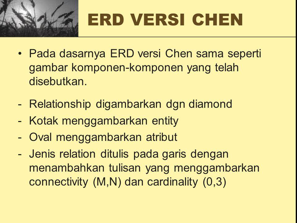 ERD VERSI CHEN Pada dasarnya ERD versi Chen sama seperti gambar komponen-komponen yang telah disebutkan.