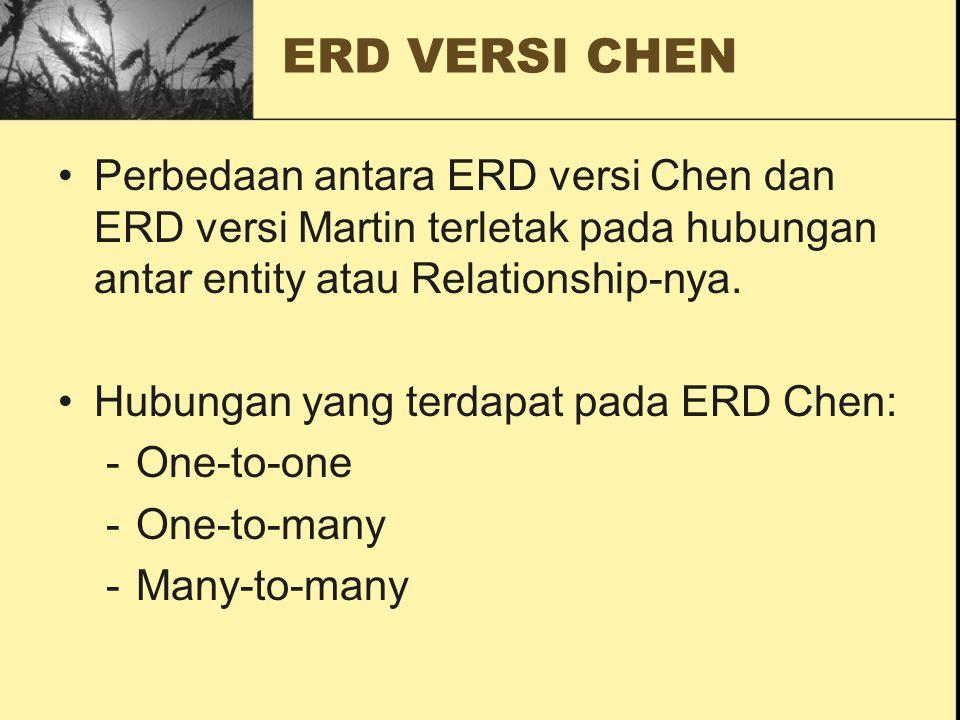 ERD VERSI CHEN Perbedaan antara ERD versi Chen dan ERD versi Martin terletak pada hubungan antar entity atau Relationship-nya.