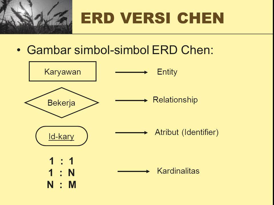 ERD VERSI CHEN Gambar simbol-simbol ERD Chen: 1 : 1 1 : N N : M