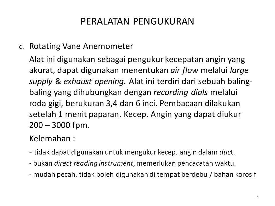 PERALATAN PENGUKURAN d. Rotating Vane Anemometer.