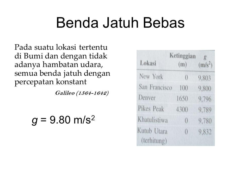 Benda Jatuh Bebas g = 9.80 m/s2