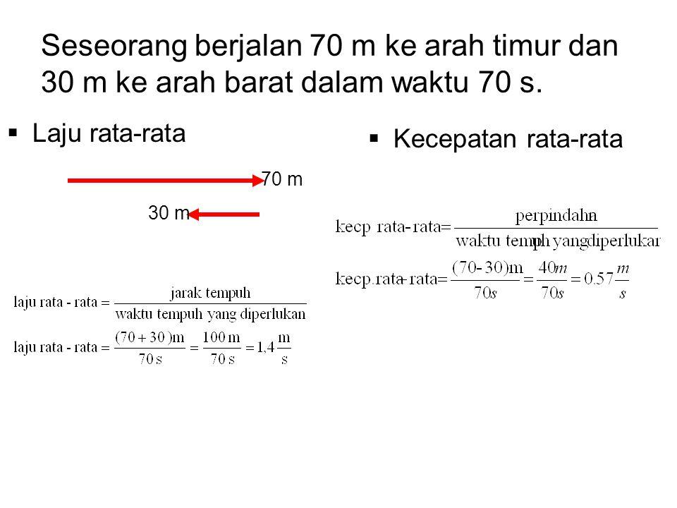 Seseorang berjalan 70 m ke arah timur dan 30 m ke arah barat dalam waktu 70 s.