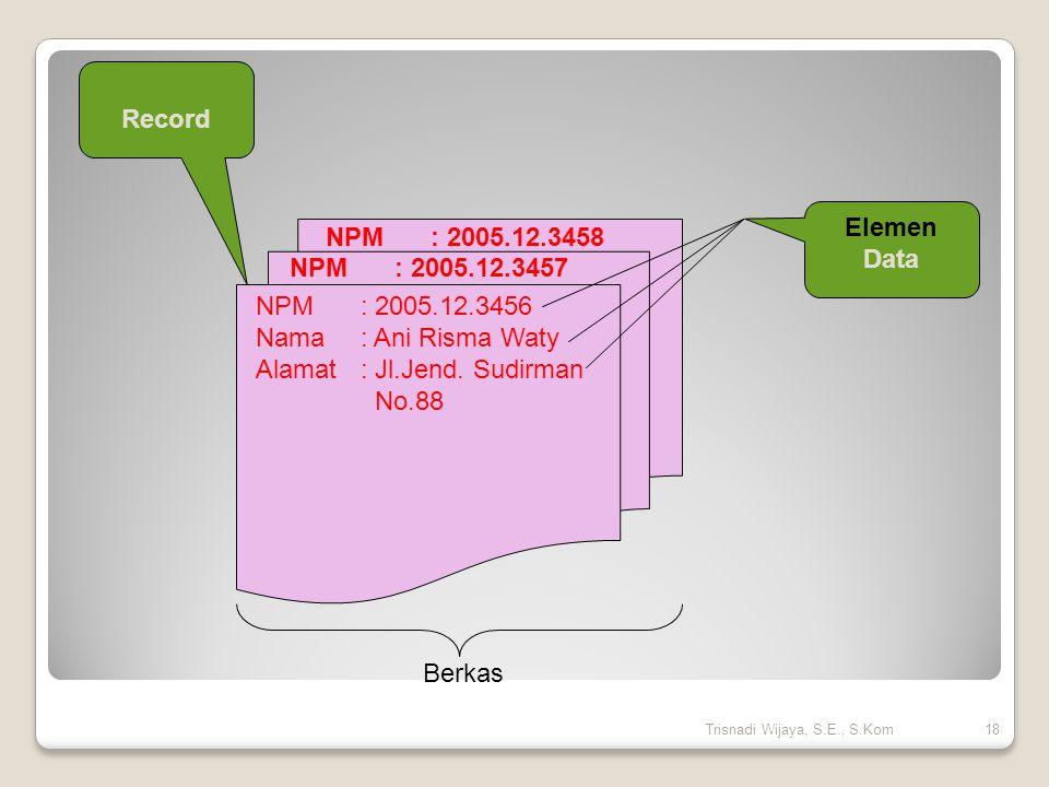 Alamat : Jl.Jend. Sudirman No.88 NPM : 2005.12.3457 NPM : 2005.12.3458