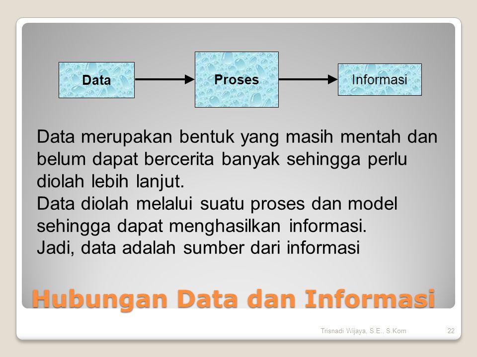 Hubungan Data dan Informasi