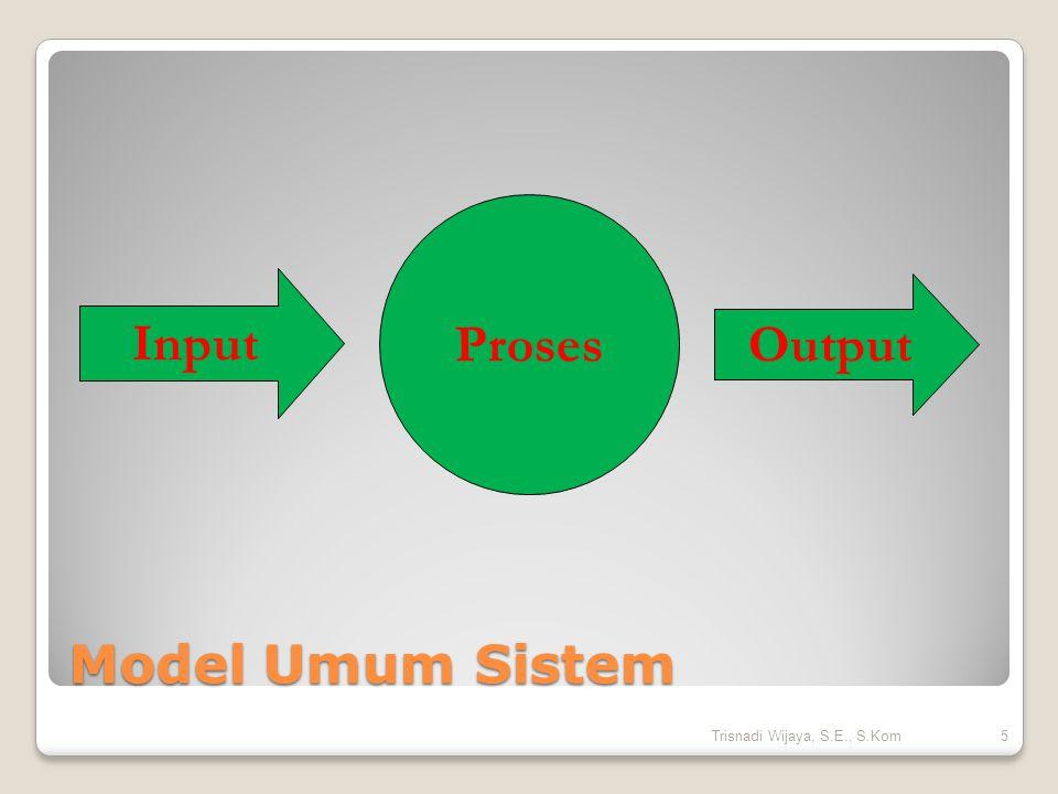 Input Proses Output Model Umum Sistem Trisnadi Wijaya, S.E., S.Kom