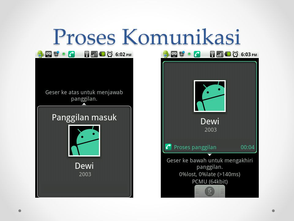 Proses Komunikasi