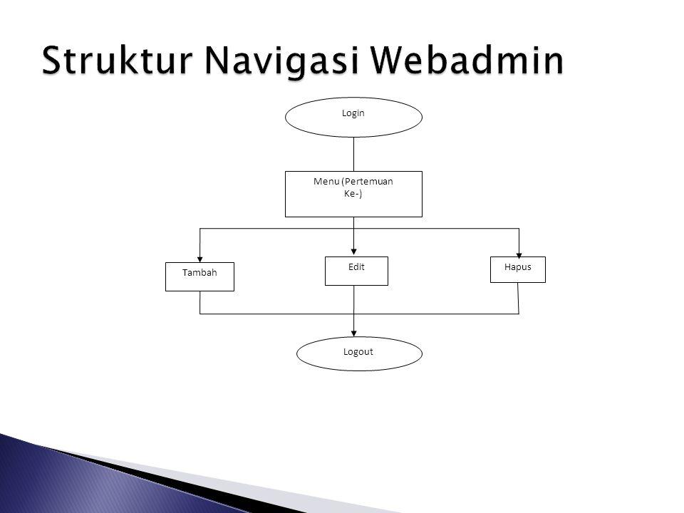 Struktur Navigasi Webadmin