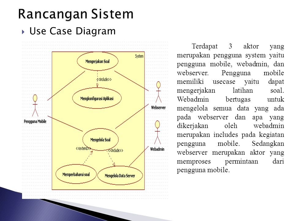 Rancangan Sistem Use Case Diagram