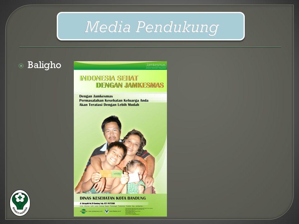 Media Pendukung Baligho