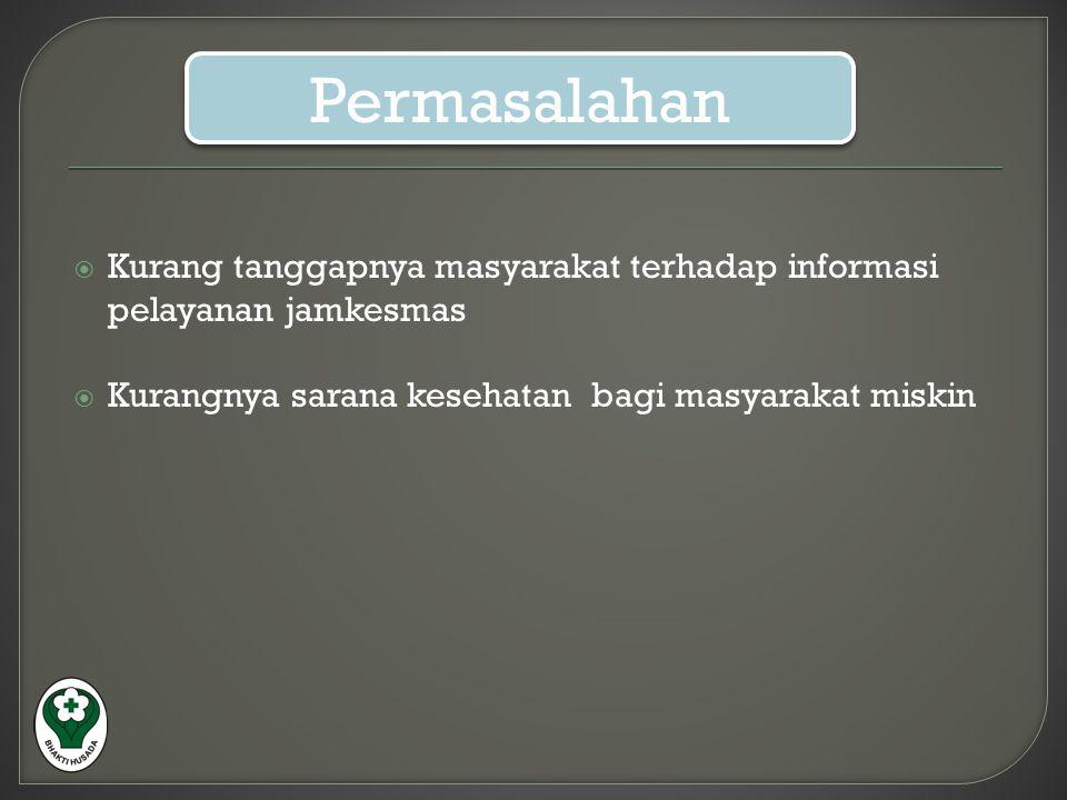 Permasalahan Kurang tanggapnya masyarakat terhadap informasi pelayanan jamkesmas.