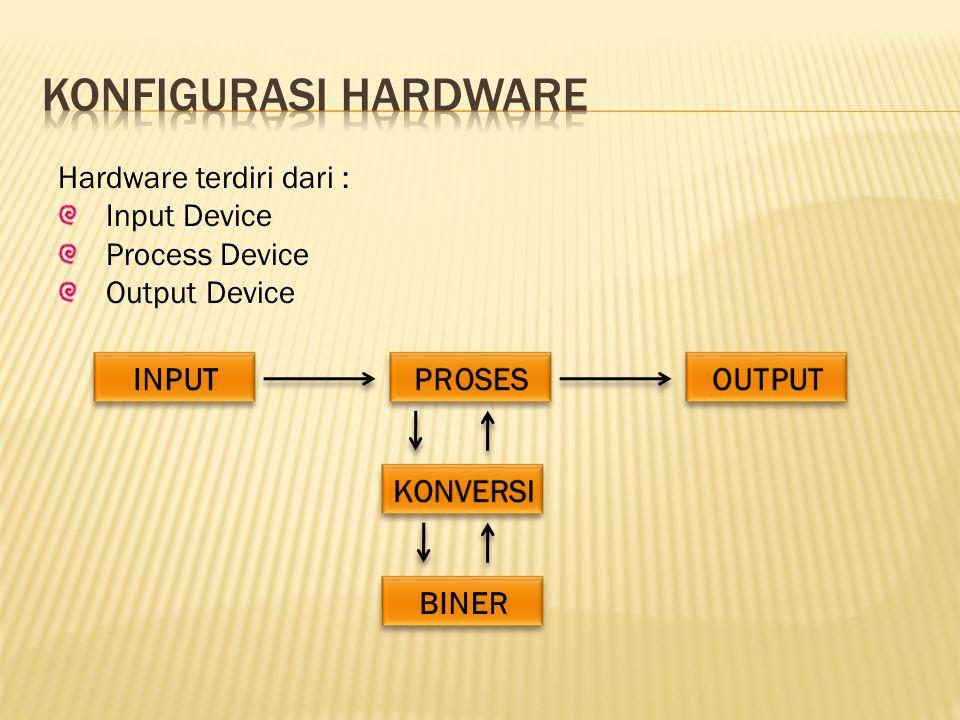 Konfigurasi hardware Hardware terdiri dari : Input Device
