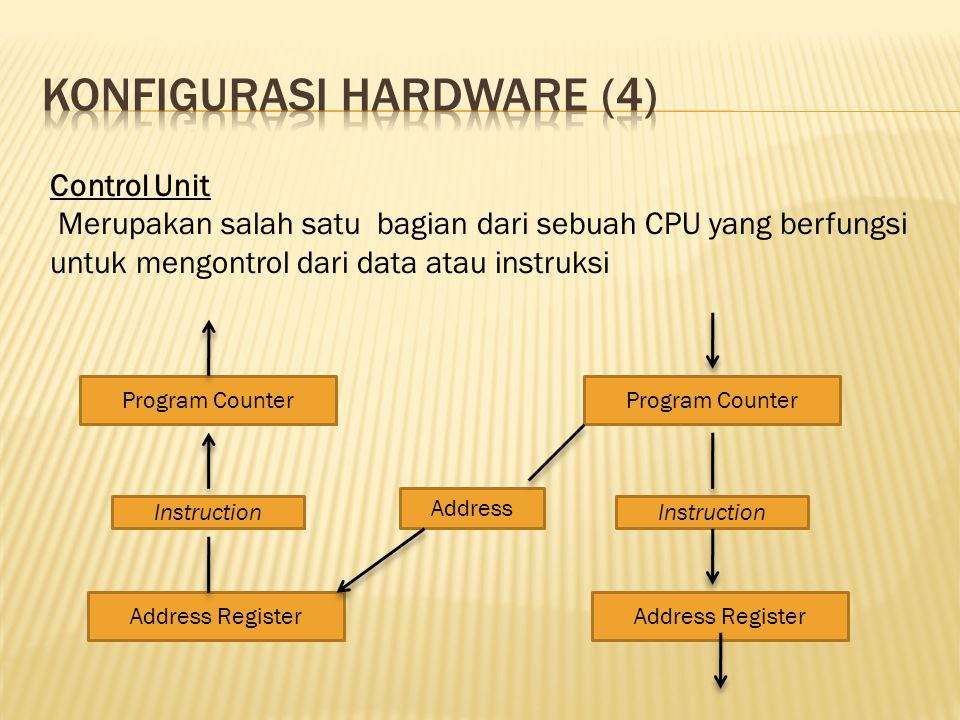 Konfigurasi hardware (4)