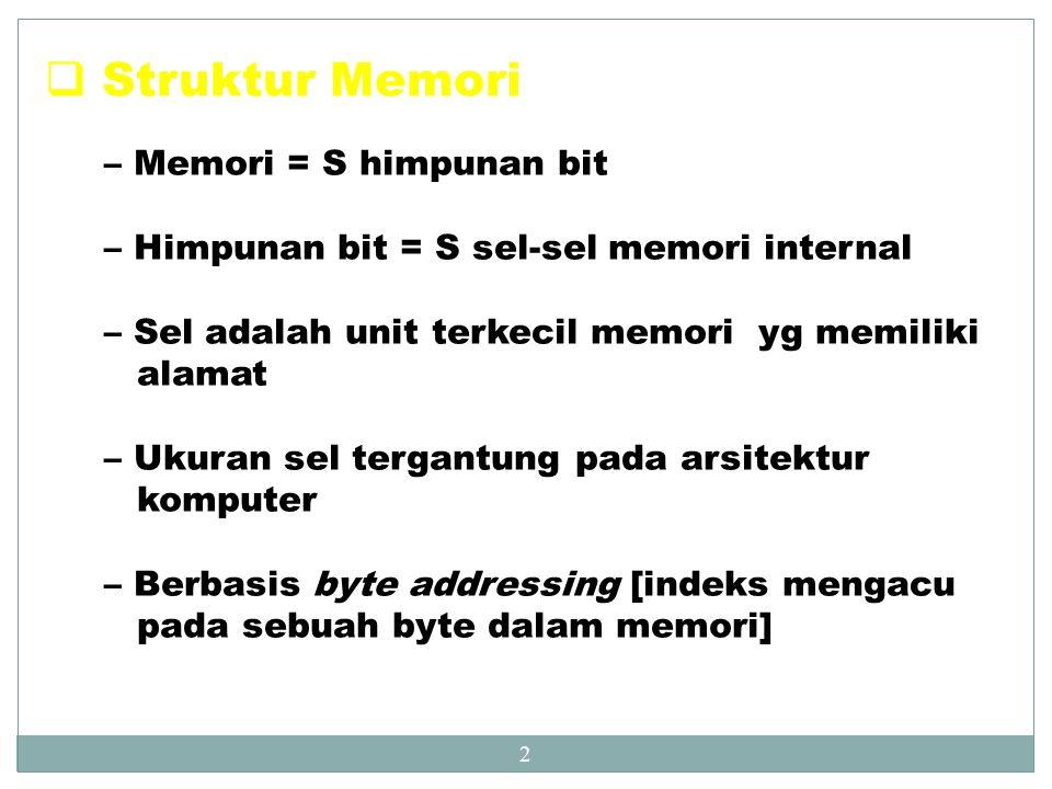 Struktur Memori – Memori = S himpunan bit