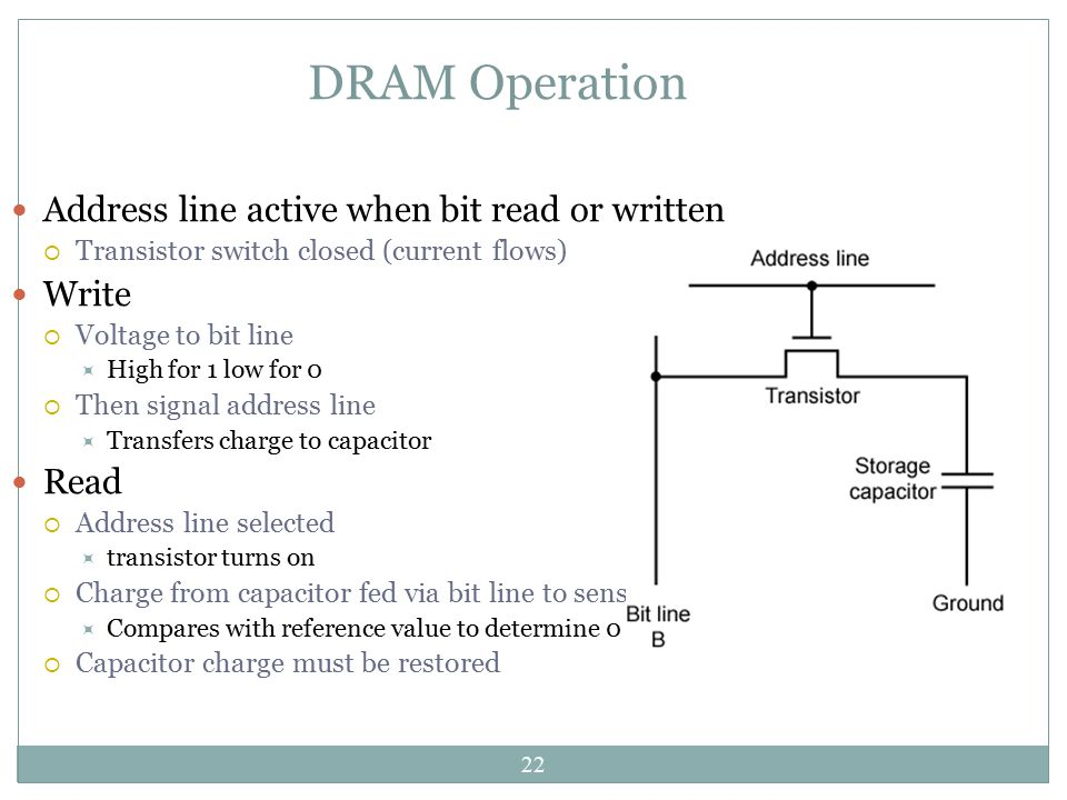 DRAM Operation Address line active when bit read or written Write Read