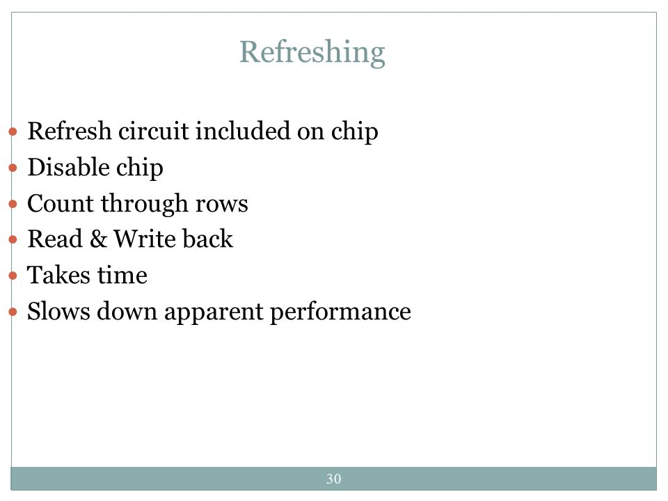 Refreshing Refresh circuit included on chip Disable chip