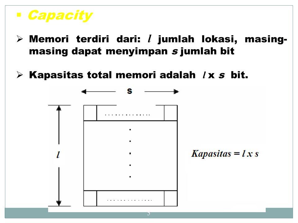 Capacity Memori terdiri dari: l jumlah lokasi, masing-masing dapat menyimpan s jumlah bit.