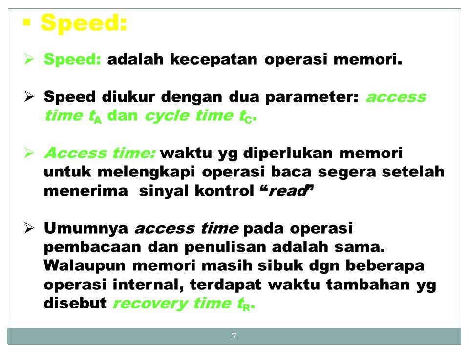 Speed: Speed: adalah kecepatan operasi memori.