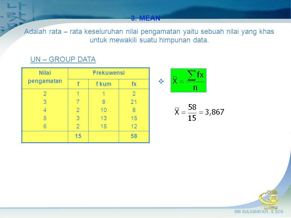 3. MEAN Adalah rata – rata keseluruhan nilai pengamatan yaitu sebuah nilai yang khas untuk mewakili suatu himpunan data.