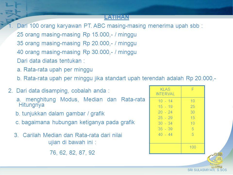 Carilah Median dan Rata-rata dari nilai ujian di bawah ini :