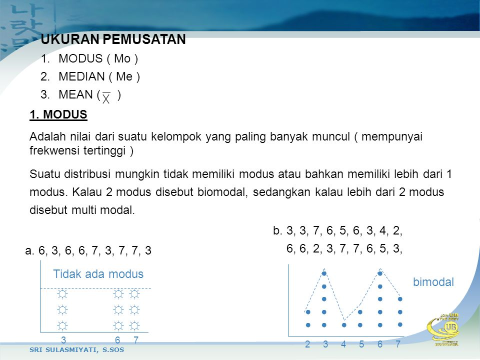 UKURAN PEMUSATAN MODUS ( Mo ) MEDIAN ( Me ) MEAN ( ) 1. MODUS