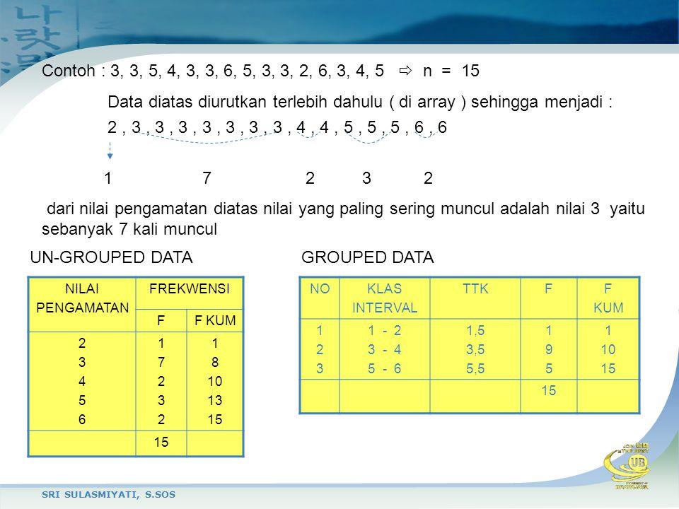 Data diatas diurutkan terlebih dahulu ( di array ) sehingga menjadi :