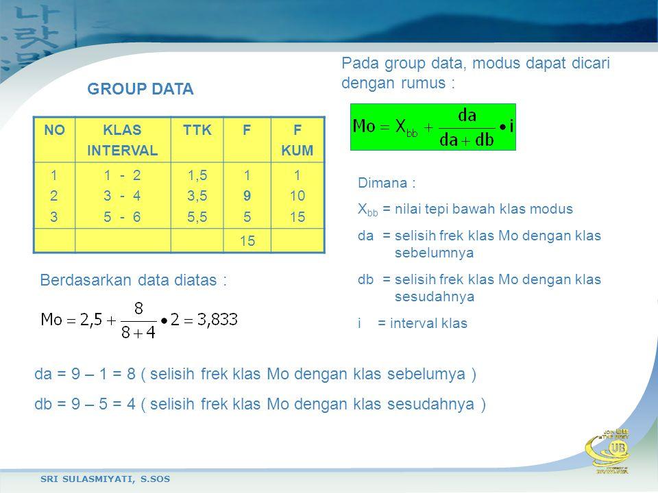 Pada group data, modus dapat dicari dengan rumus :