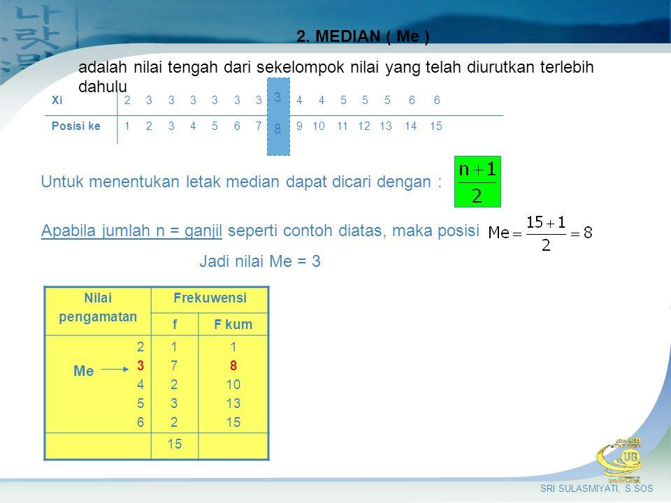 Apabila jumlah n = ganjil seperti contoh diatas, maka posisi