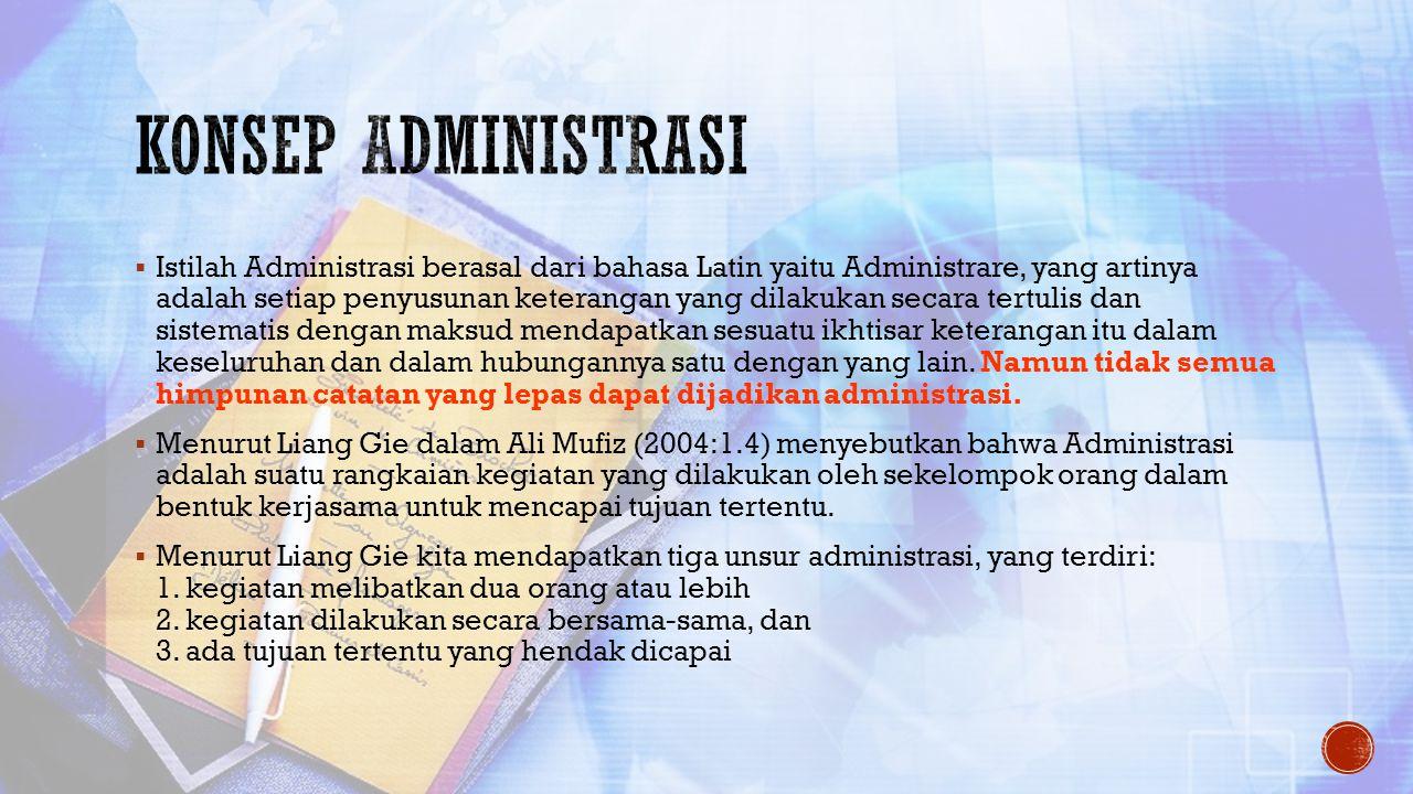 Konsep administrasi